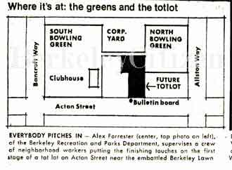 Map of Lawn Bowling greens and tot lot